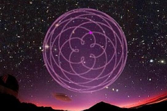 Venus Cycle over 8 Years